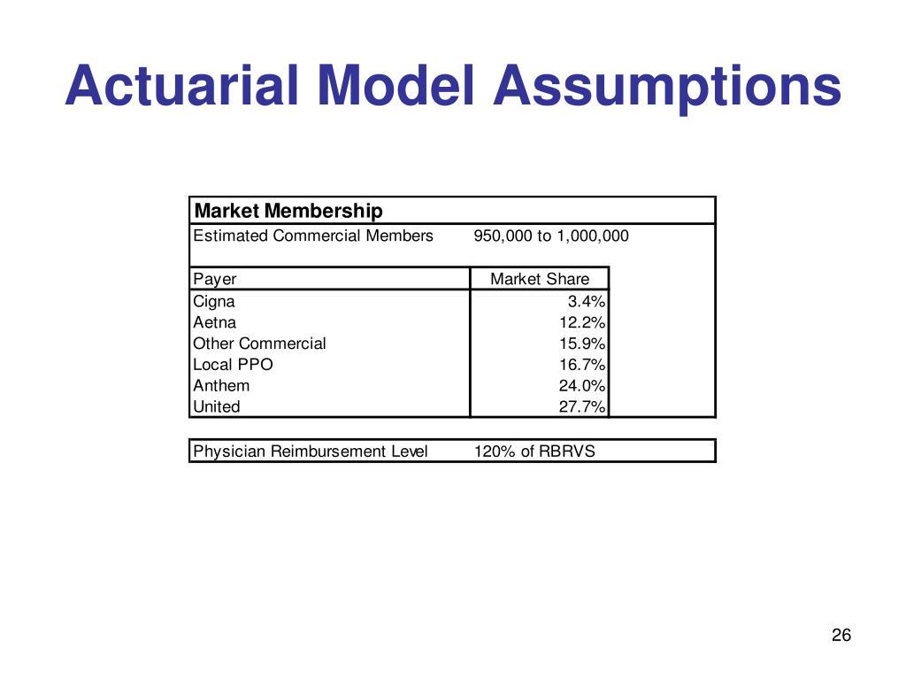 Actuarial Model Assumptions