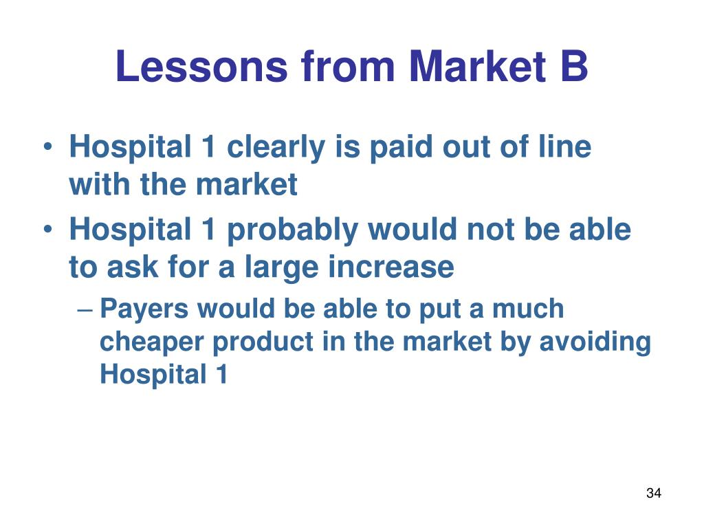 Lessons from Market B