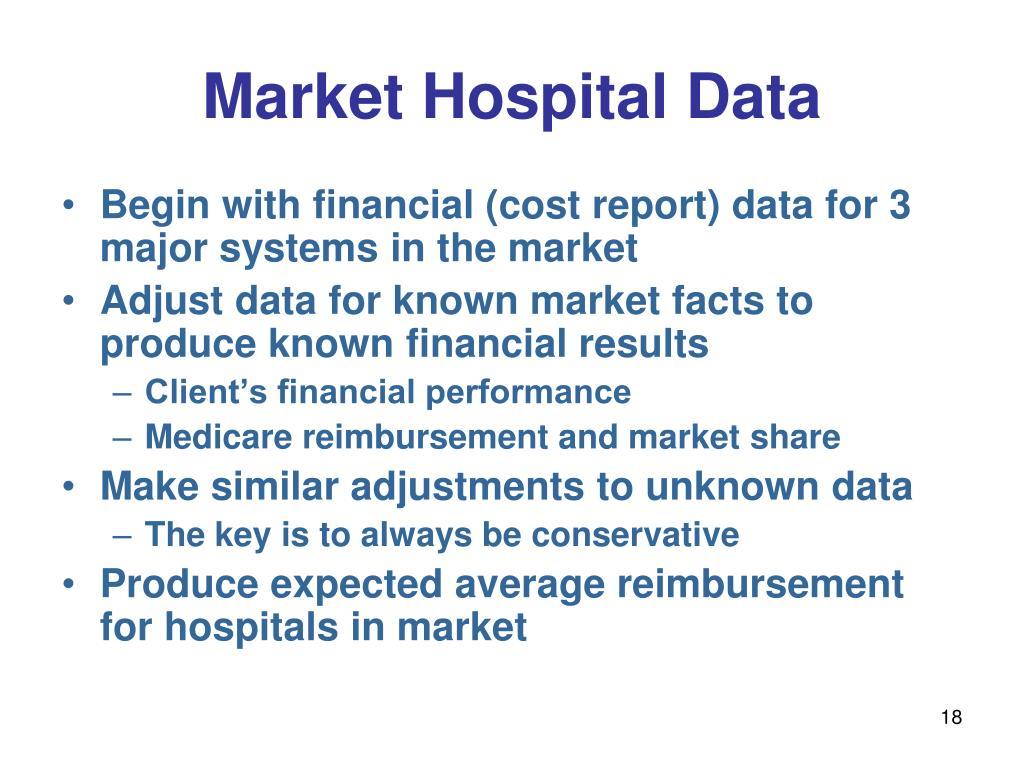 Market Hospital Data