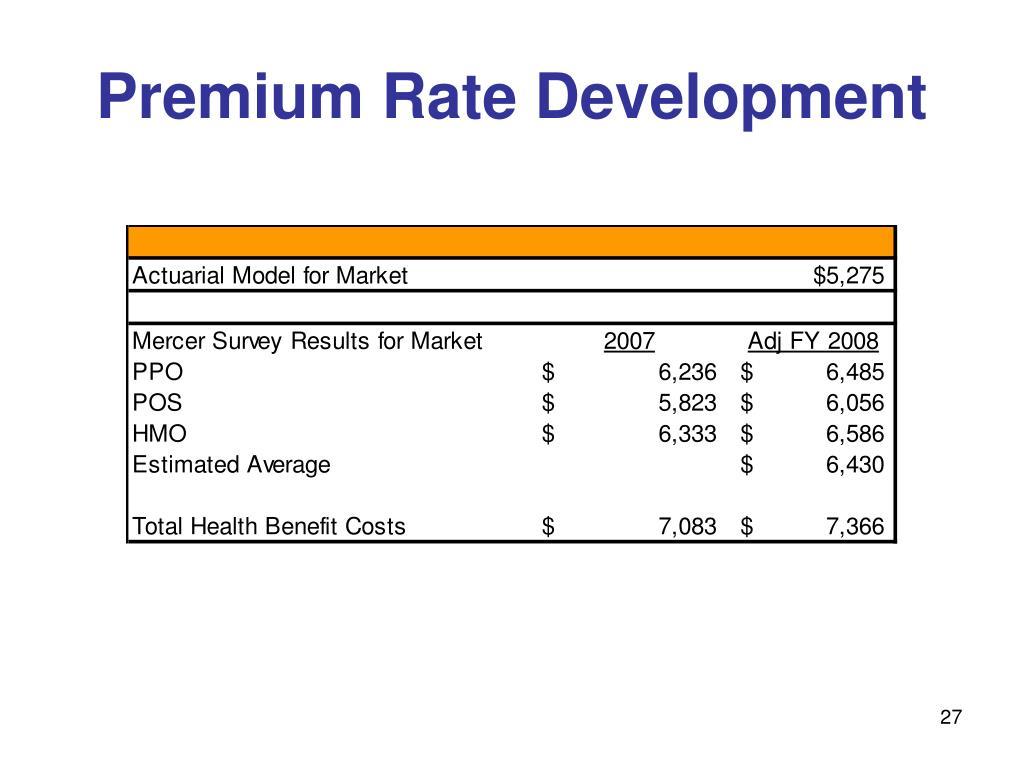 Premium Rate Development