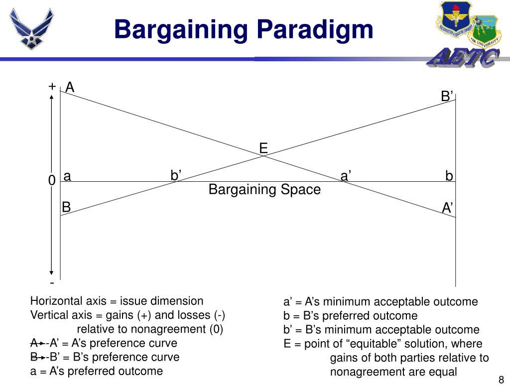 Bargaining Paradigm