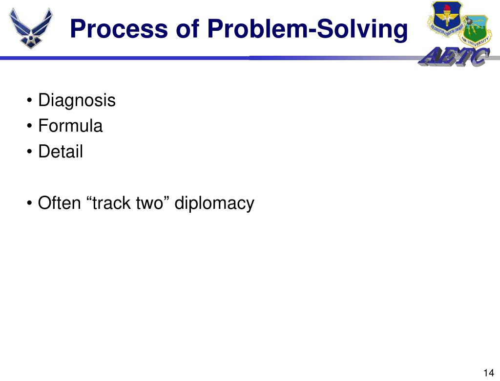 Process of Problem-Solving