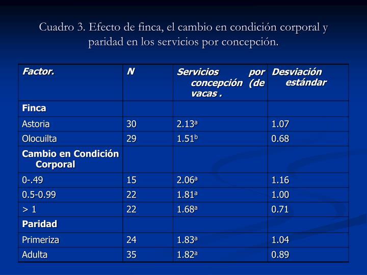 Cuadro 3. Efecto de finca, el cambio en condición corporal y paridad en los servicios por concepción.