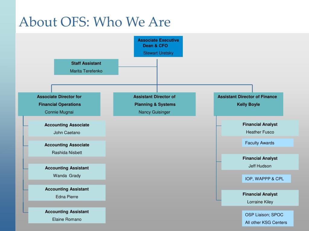 About OFS: Who We Are