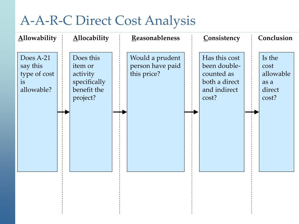 A-A-R-C Direct Cost Analysis