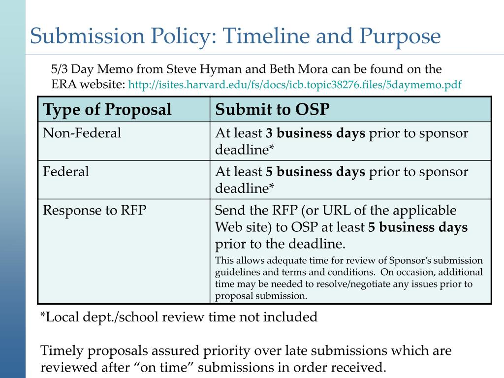 Submission Policy: Timeline and Purpose