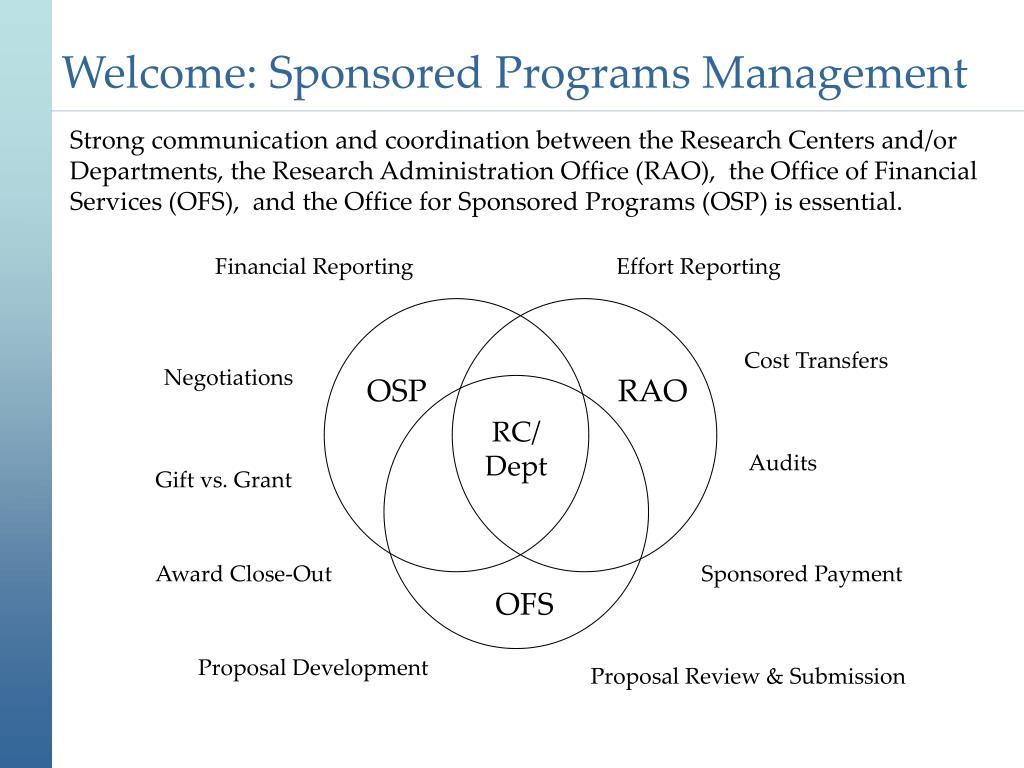 Welcome: Sponsored Programs Management