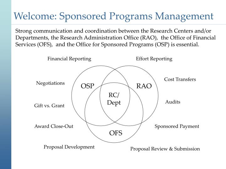 Welcome sponsored programs management