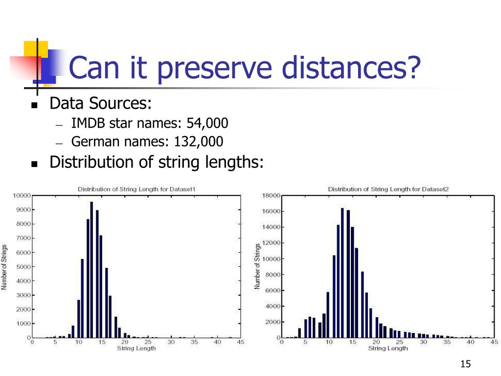 Can it preserve distances?