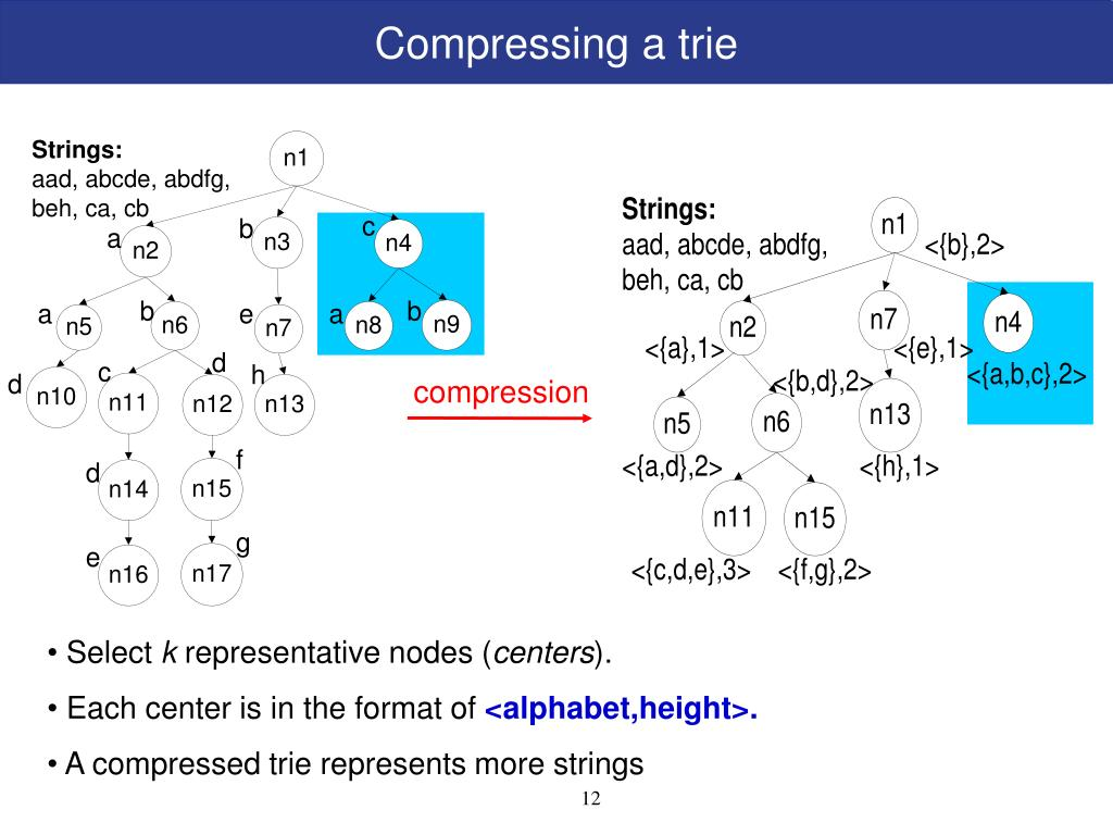 Compressing a trie