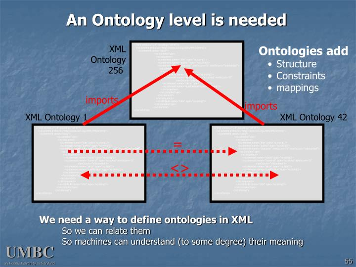 XML Ontology 1