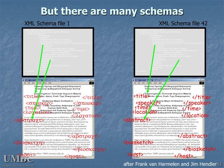 XML Schema file 1