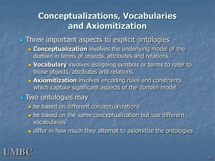 Conceptualizations, Vocabularies