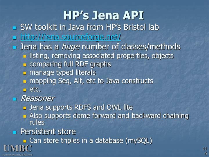 HP's Jena API