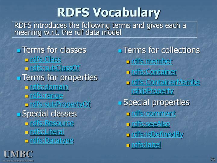 RDFS Vocabulary