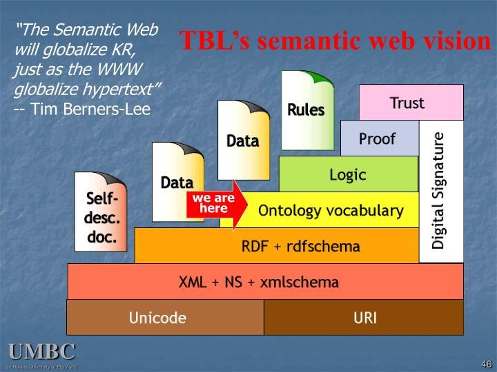 TBL's semantic web vision