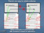 there s no way to relate schema