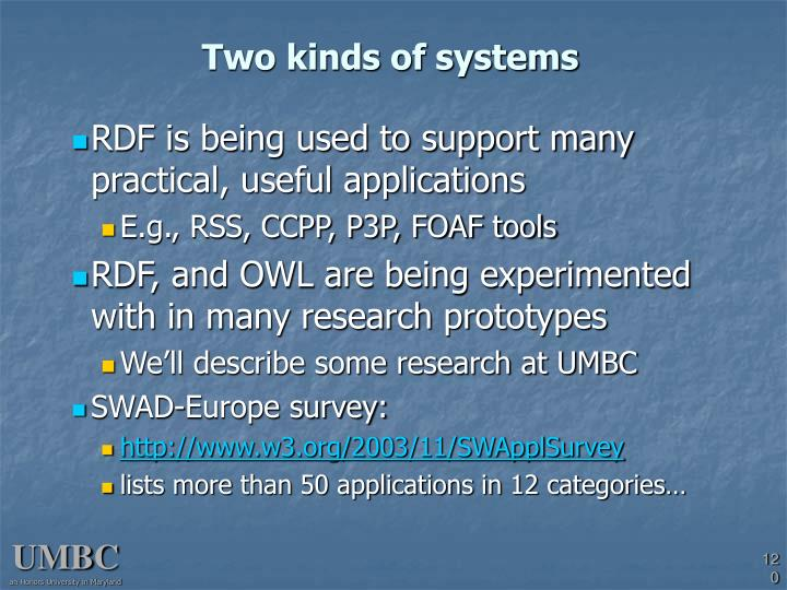 Two kinds of systems