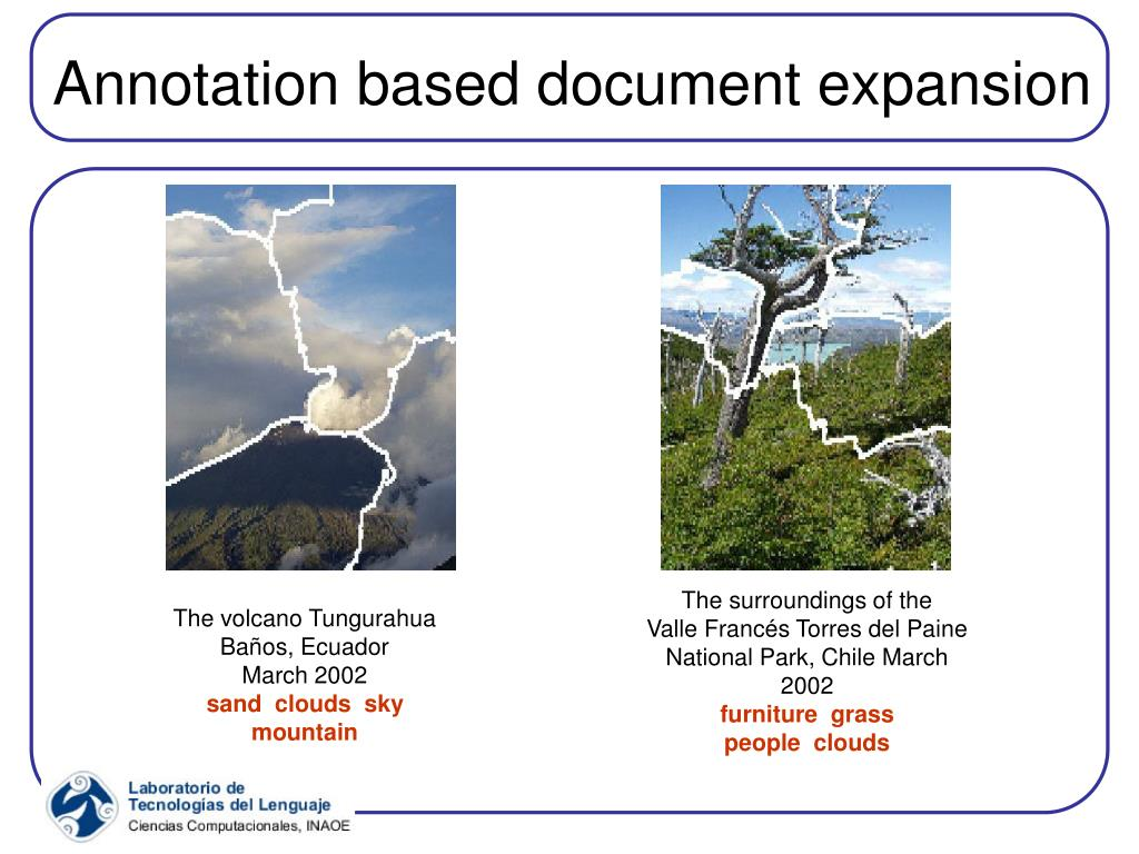 Annotation based document expansion