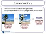 basis of our idea