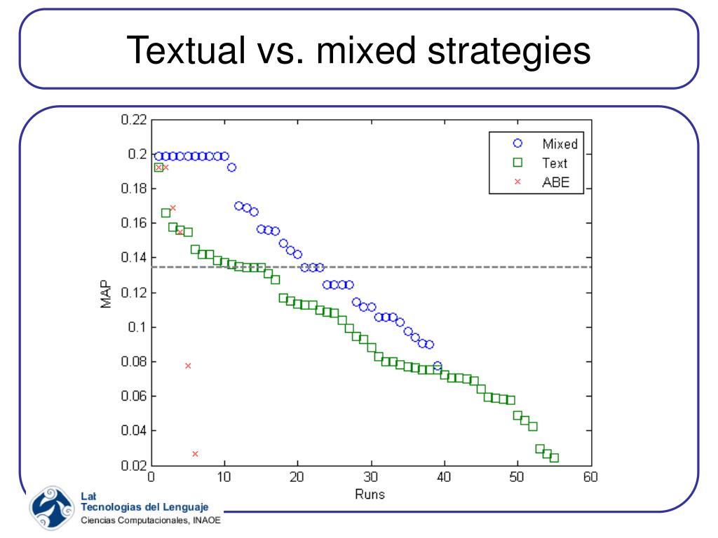 Textual vs. mixed strategies
