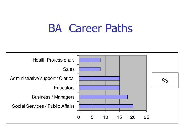 BA  Career Paths
