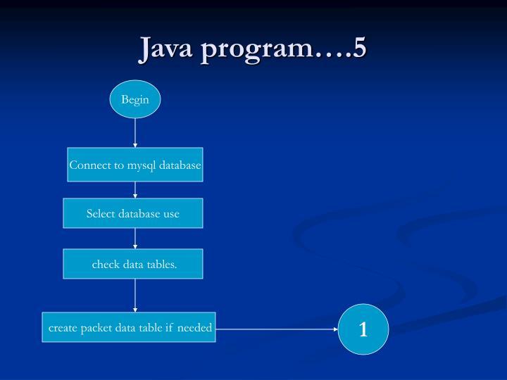 Java program….5