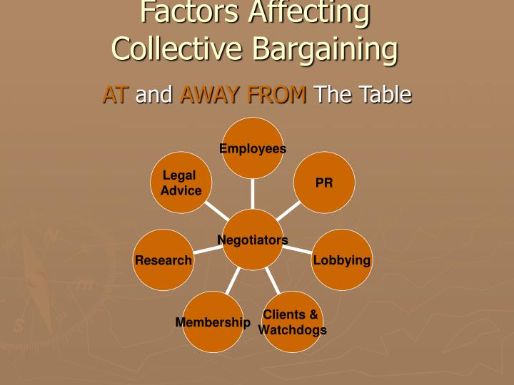 Factors affecting collective bargaining3