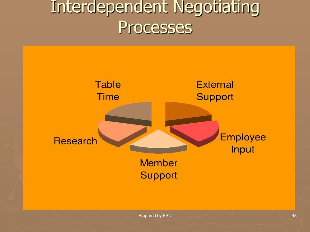 Interdependent Negotiating Processes