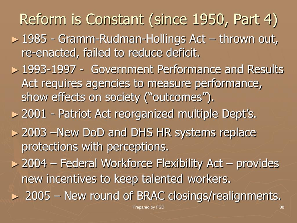 1974 Congress.