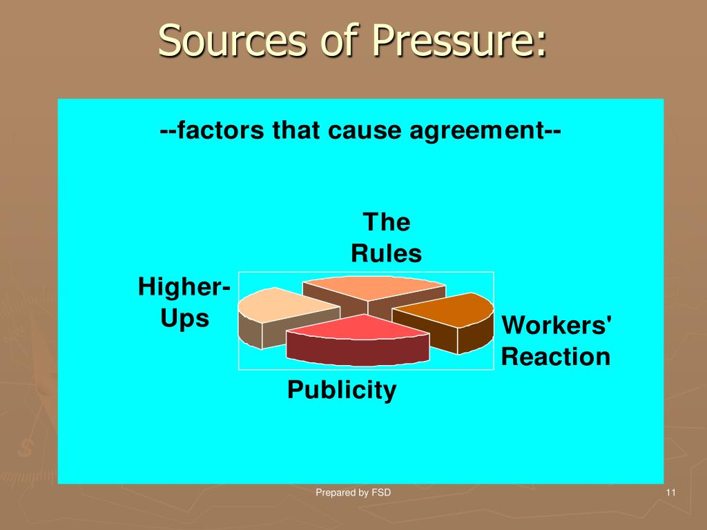 Sources of Pressure: