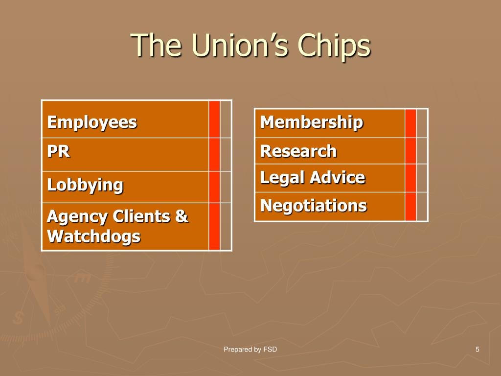 The Union's Chips