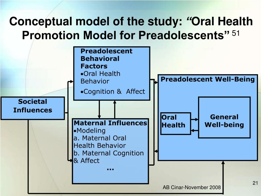 Preadolescent Behavioral Factors
