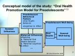 conceptual model of the study oral health promotion model for preadolescents 51