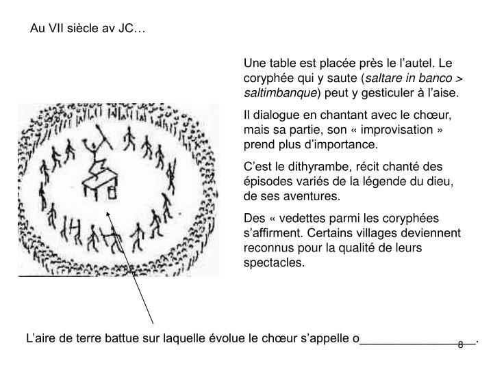 Au VII siècle av JC…