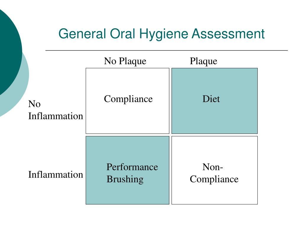 General Oral Hygiene Assessment