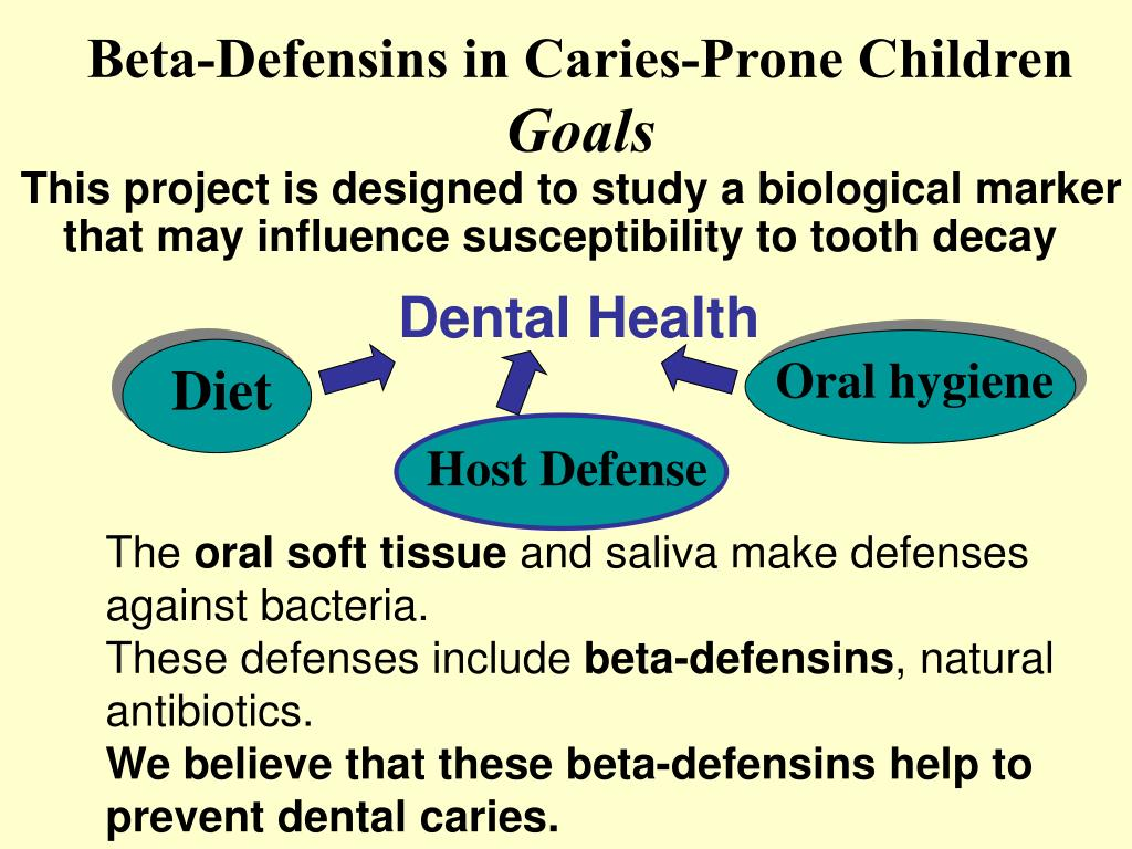 This project is designed to study a biological marker that may influence susceptibility to tooth decay
