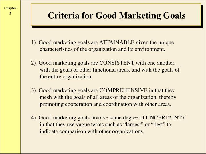 Criteria for Good Marketing Goals