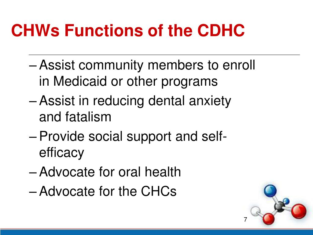 CHWs Functions of the CDHC