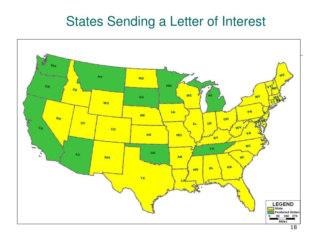 States Sending a Letter of Interest