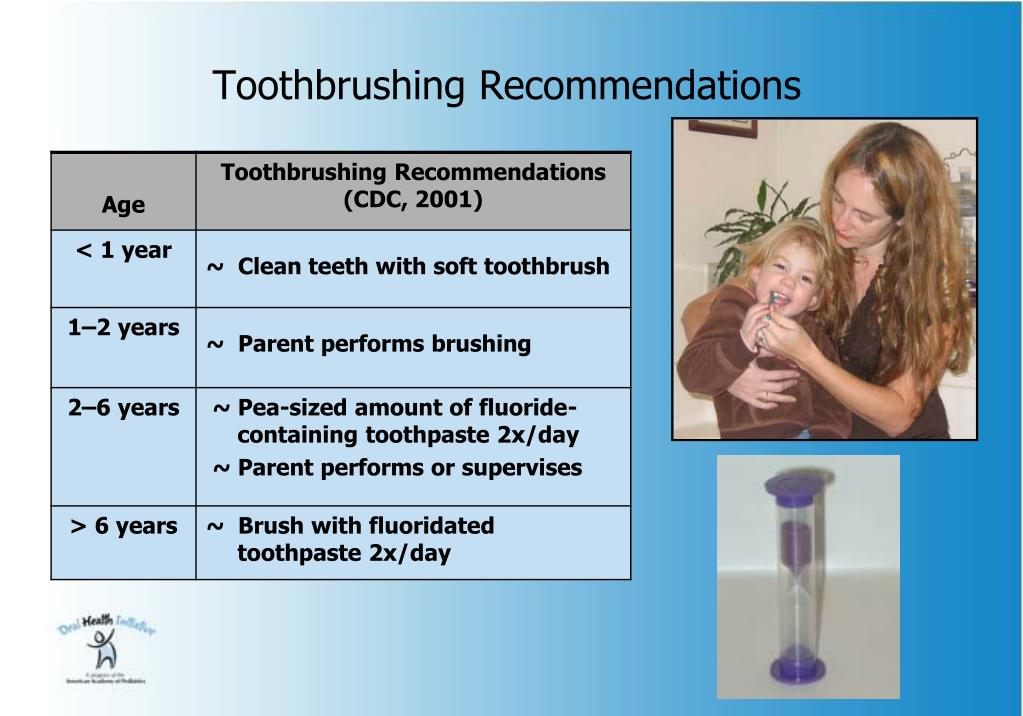 Toothbrushing Recommendations