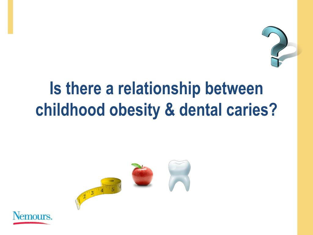 Is there a relationship between  childhood obesity & dental caries?