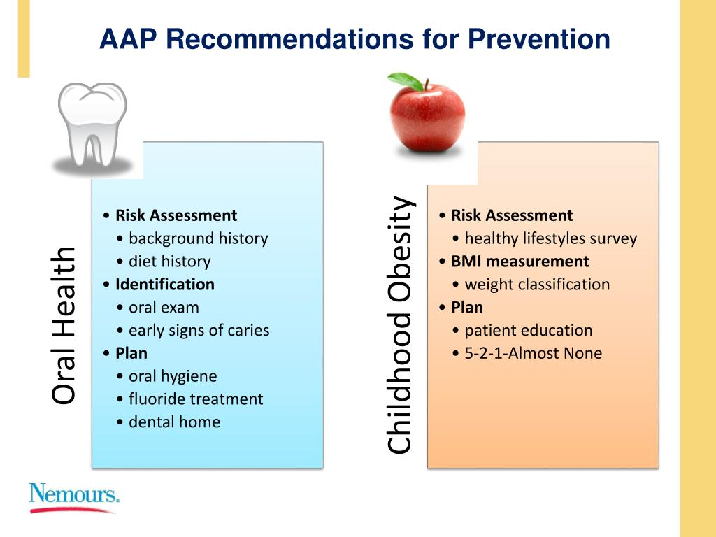 AAP Recommendations for Prevention