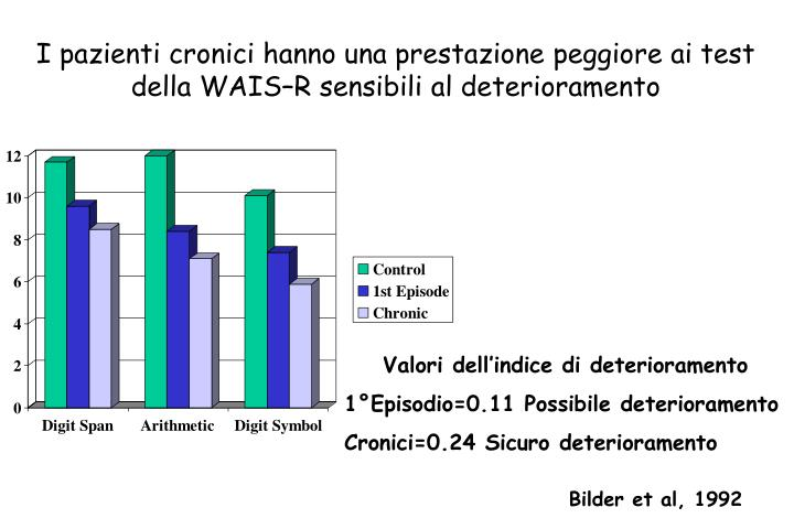 I pazienti cronici hanno una prestazione peggiore ai test della WAIS–R sensibili al deterioramento