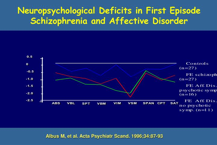Neuropsychological Deficits in First Episode Schizophrenia and Affective Disorder