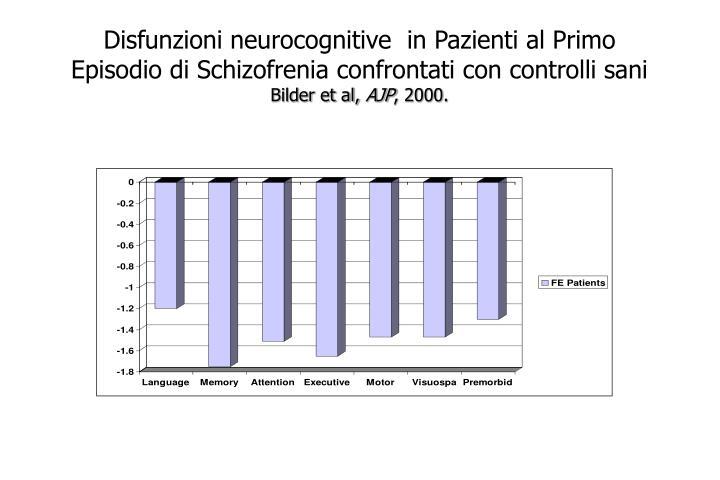 Disfunzioni neurocognitive  in Pazienti al Primo Episodio di Schizofrenia confrontati con controlli sani