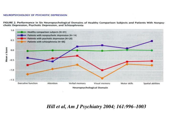 Hill et al, Am J Psychiatry 2004; 161:996–1003