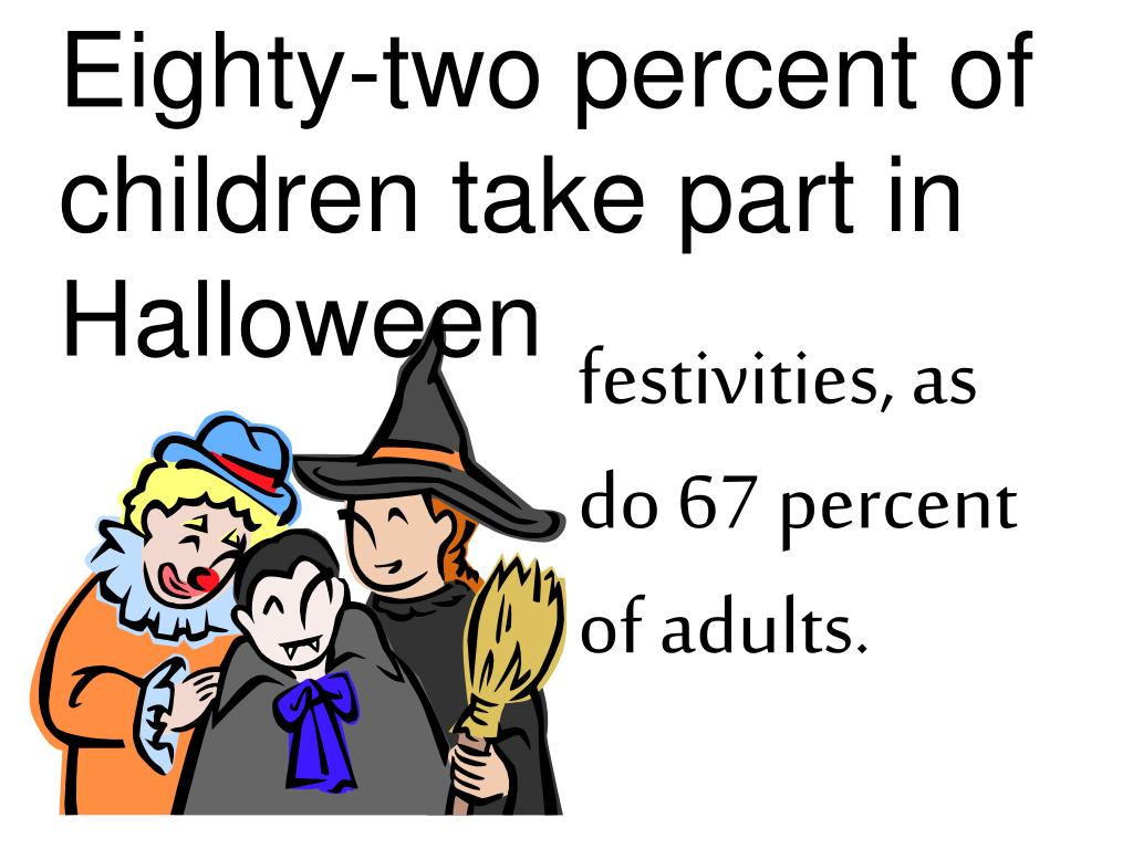 Eighty-two percent of children take part in Halloween