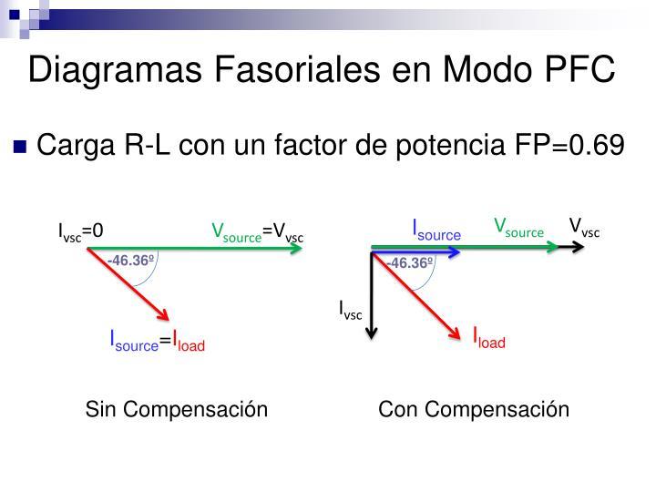 Carga R-L con un factor de potencia FP=0.69