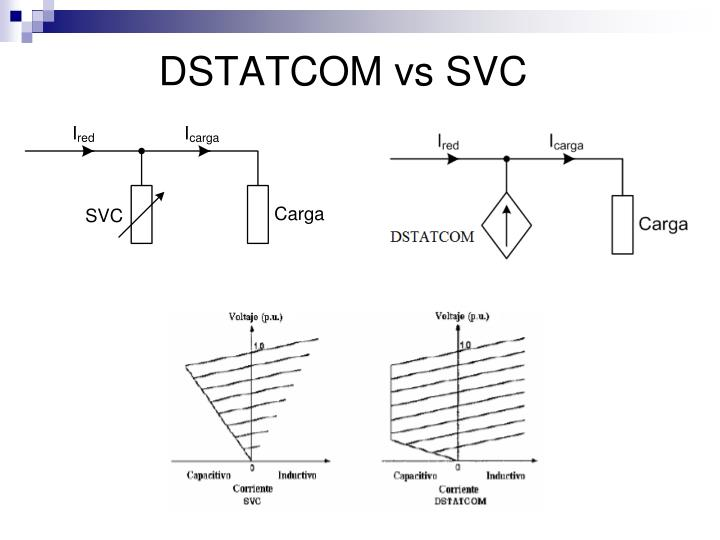 DSTATCOM vs SVC